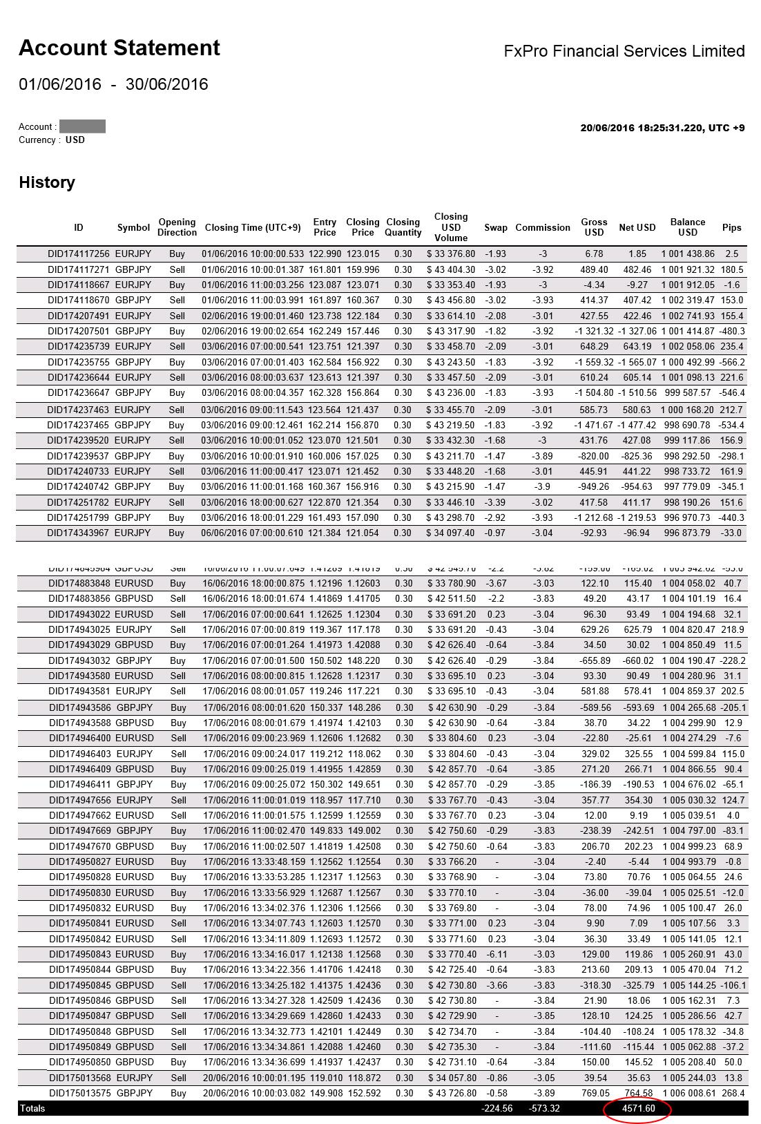 2016.6.22