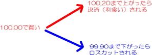 securities-company2